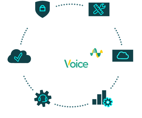 Connected Voice
